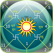 Astrology & Horoscope 1.8.6