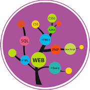 Learn Web Development 6.8