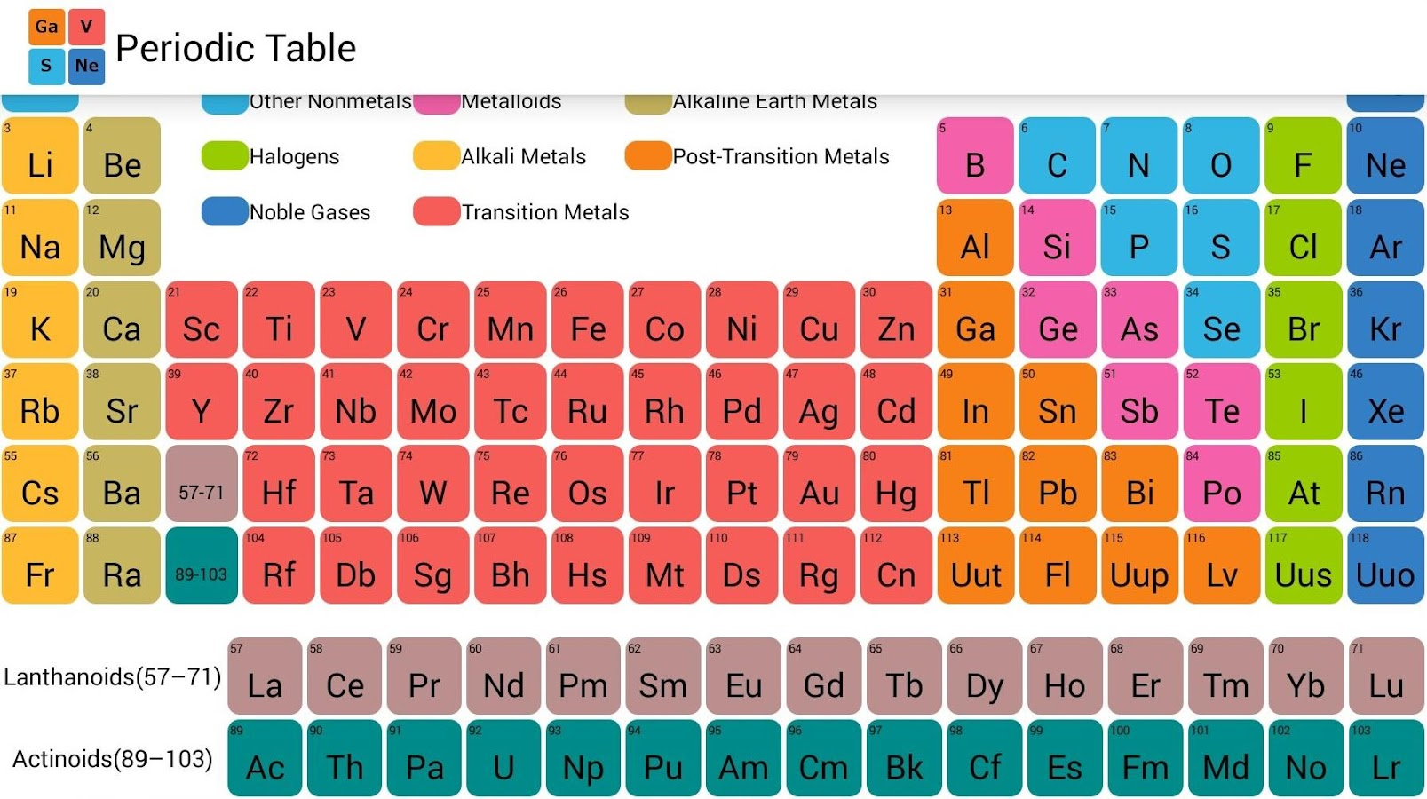 Periodic table 174 apk download android education apps periodic table 174 screenshot 10 urtaz Gallery