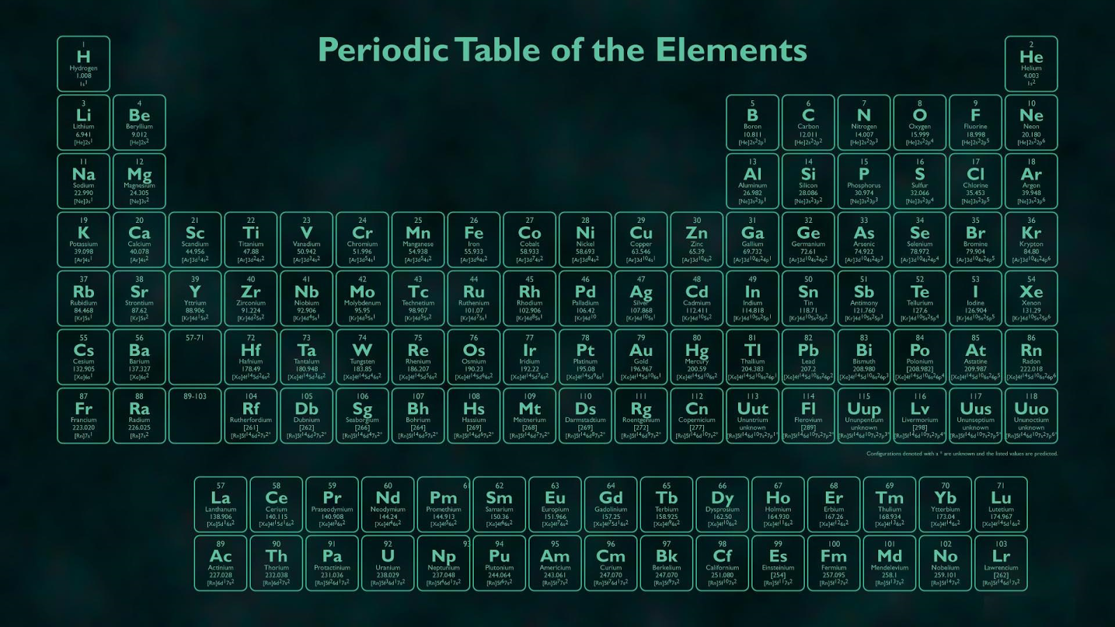 Periodic table wallpaper the periodic table wallpaper 10 apk download android urtaz Image collections