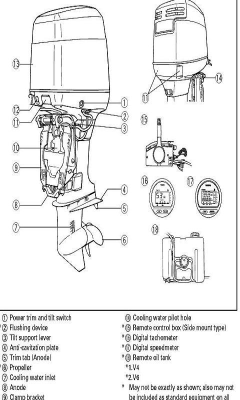 mercury outboard fuel system diagram 2003 90 hp