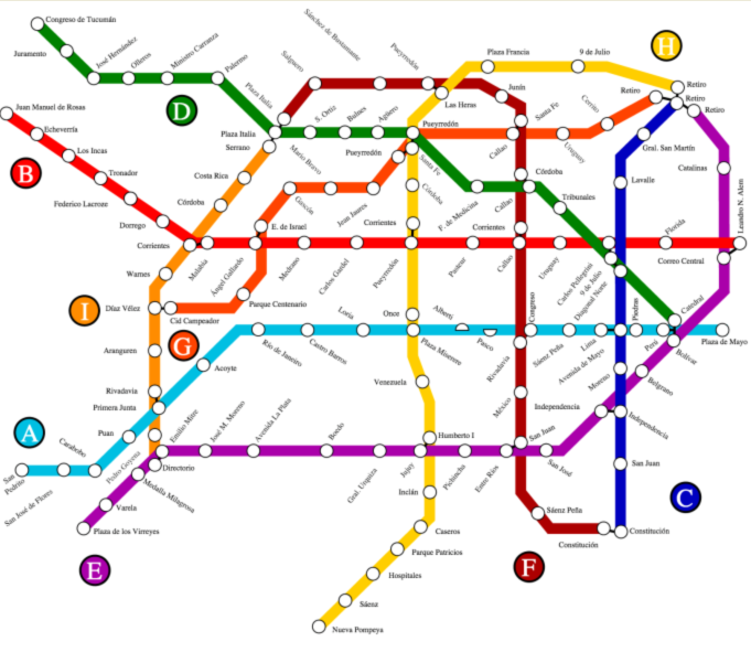 Buenos Aires Subway Map Overlay