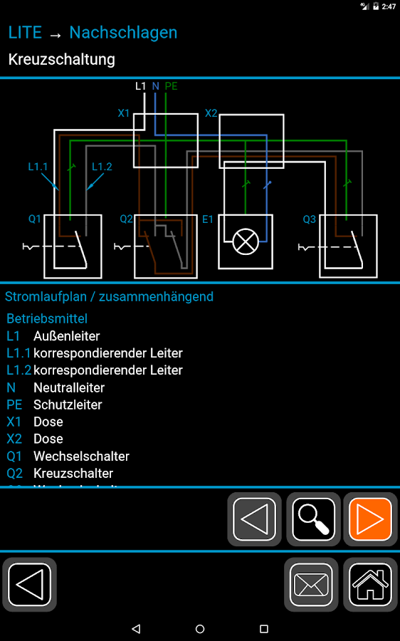 Beste Wohnlichtschalter Ideen - Elektrische ...