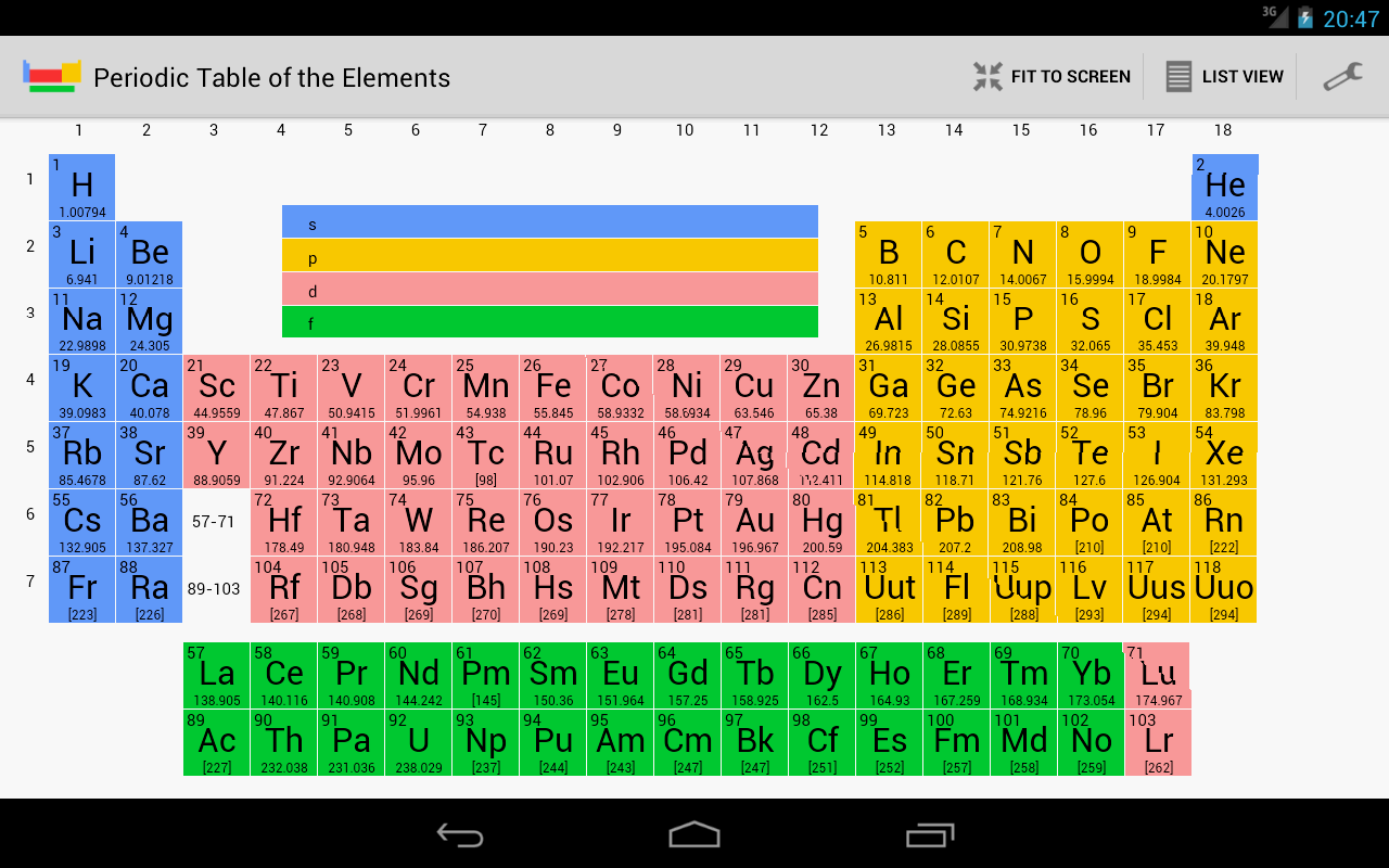 Table of elements periodic table of elements 12 apk download android education apps urtaz Gallery