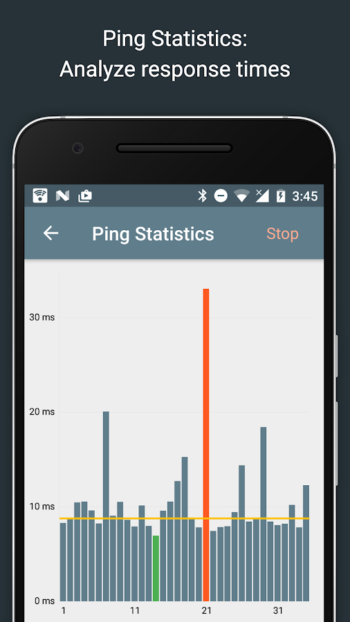 Sniffer Network Analyzer Pro : Network analyzer pro apk download android tools apps