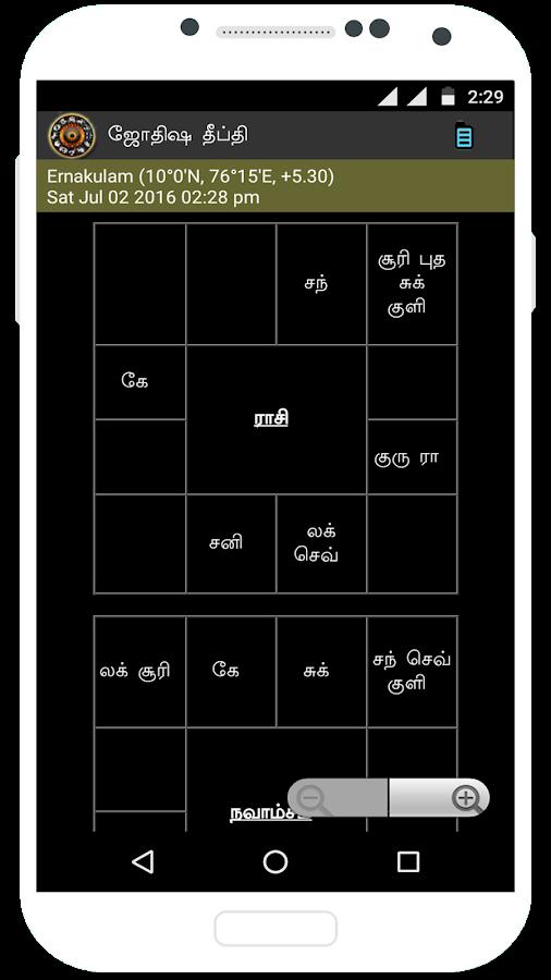 Jyothishadeepthi Tamil Panchangam - Home | Facebook