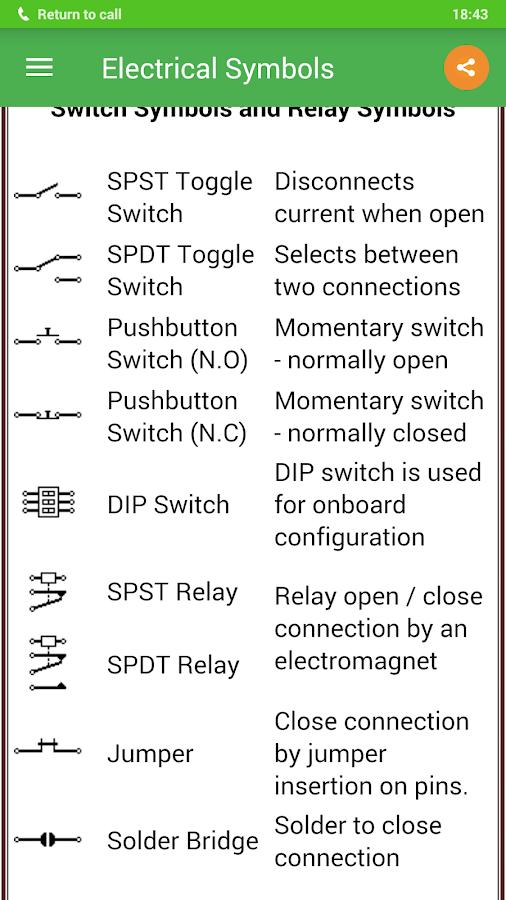 Iec Electrical Symbols Free Download - europemake