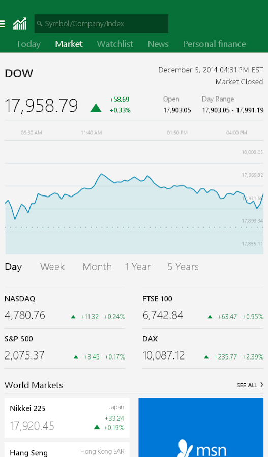 Msn Stock Quotes Mesmerizing Msn Money Stock Quotes & News 1.2.0 Apk Download  Android