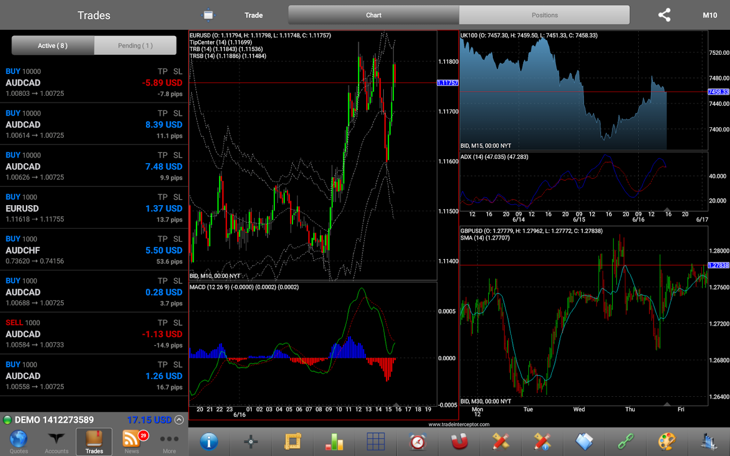 Jforex indicators download