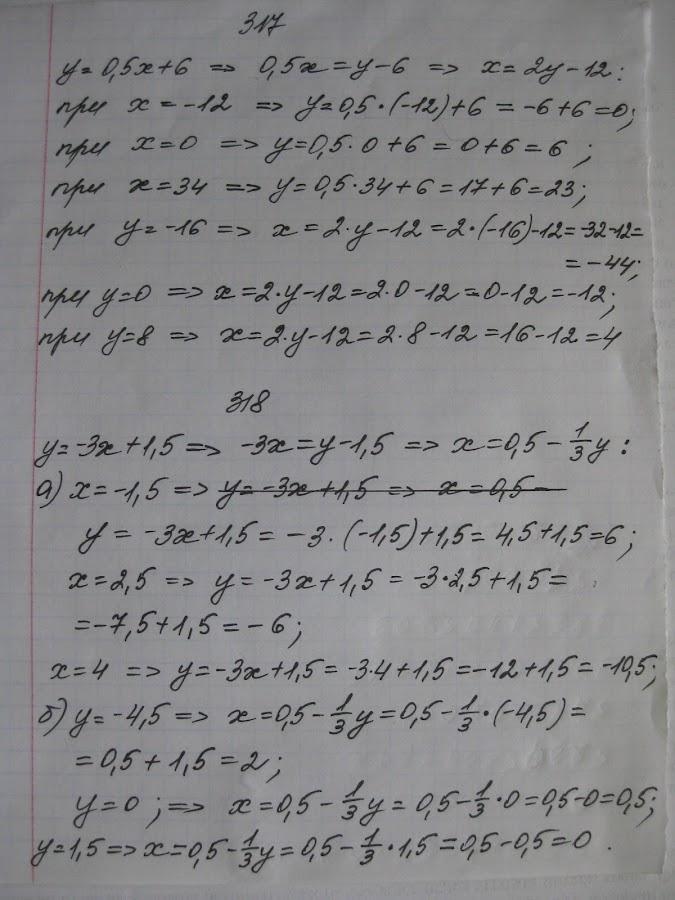 Для алгебре макарычев андроид гдз по скачать