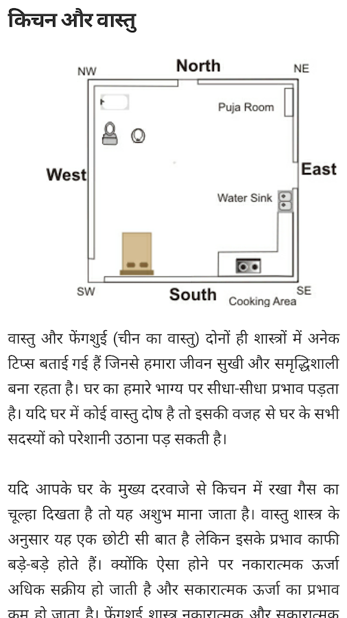 Living Room Vastu Tips In Hindi Living Room