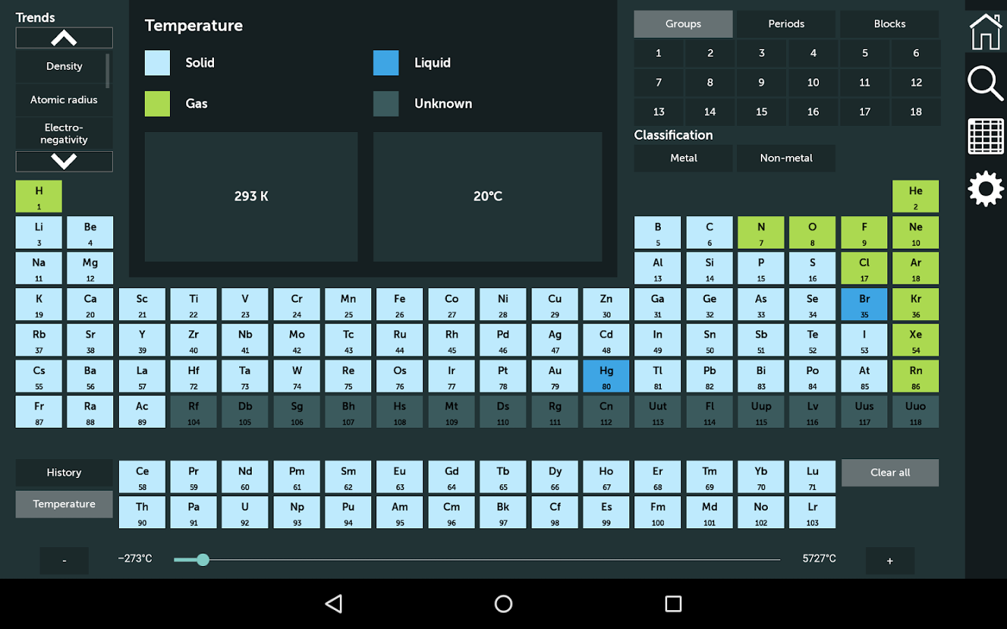 Extra bundle periodic table apk choice image periodic table and periodic table 140 apk download android education apps periodic table 140 screenshot 19 flavorsomefo choice image urtaz Gallery