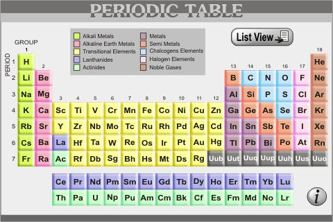 Periodic table 60 apk download android books reference apps periodic table 60 screenshot 1 urtaz Choice Image