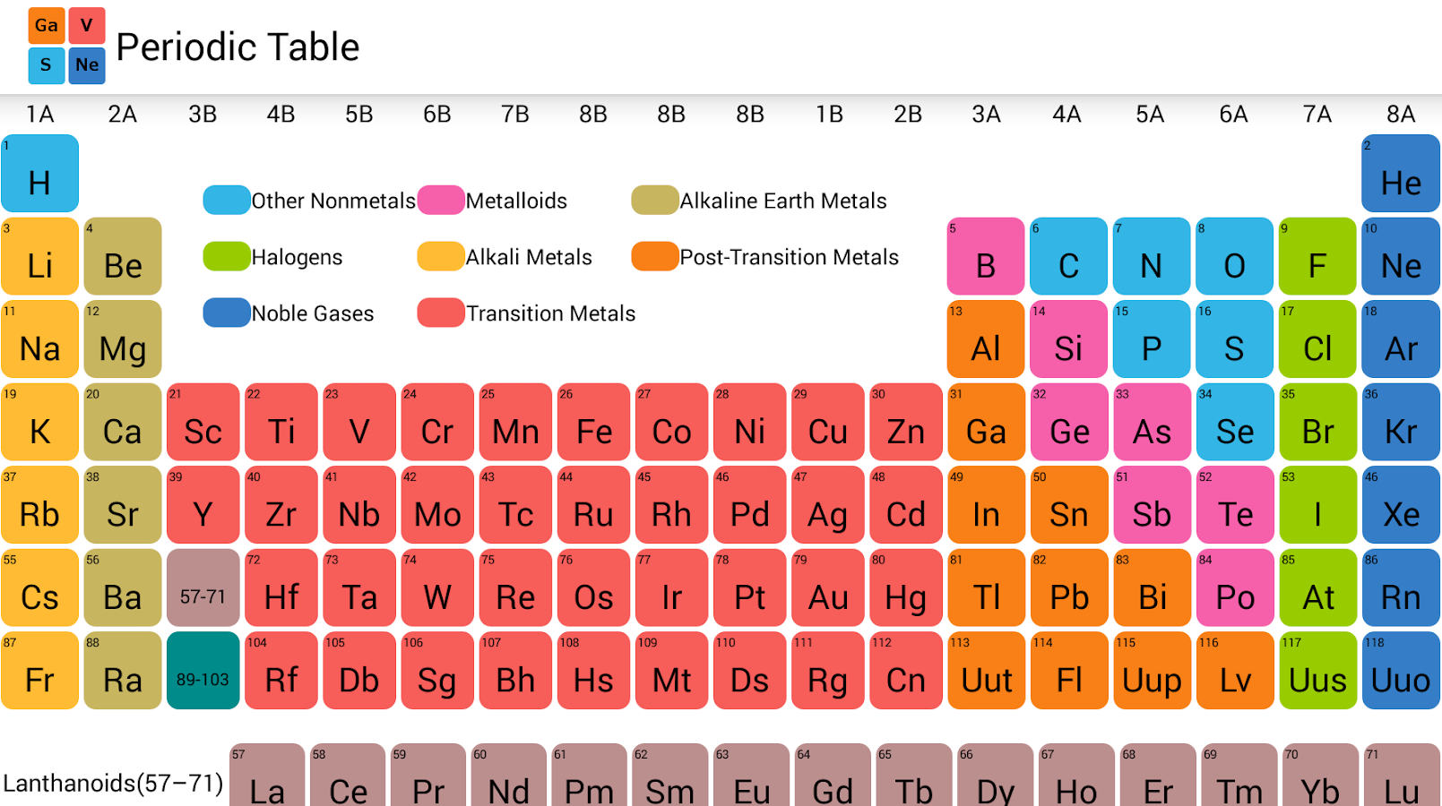 Periodic table 4 image collections periodic table images periodic table 174 apk download android education apps periodic table 174 screenshot 9 gamestrikefo image collections gamestrikefo Gallery