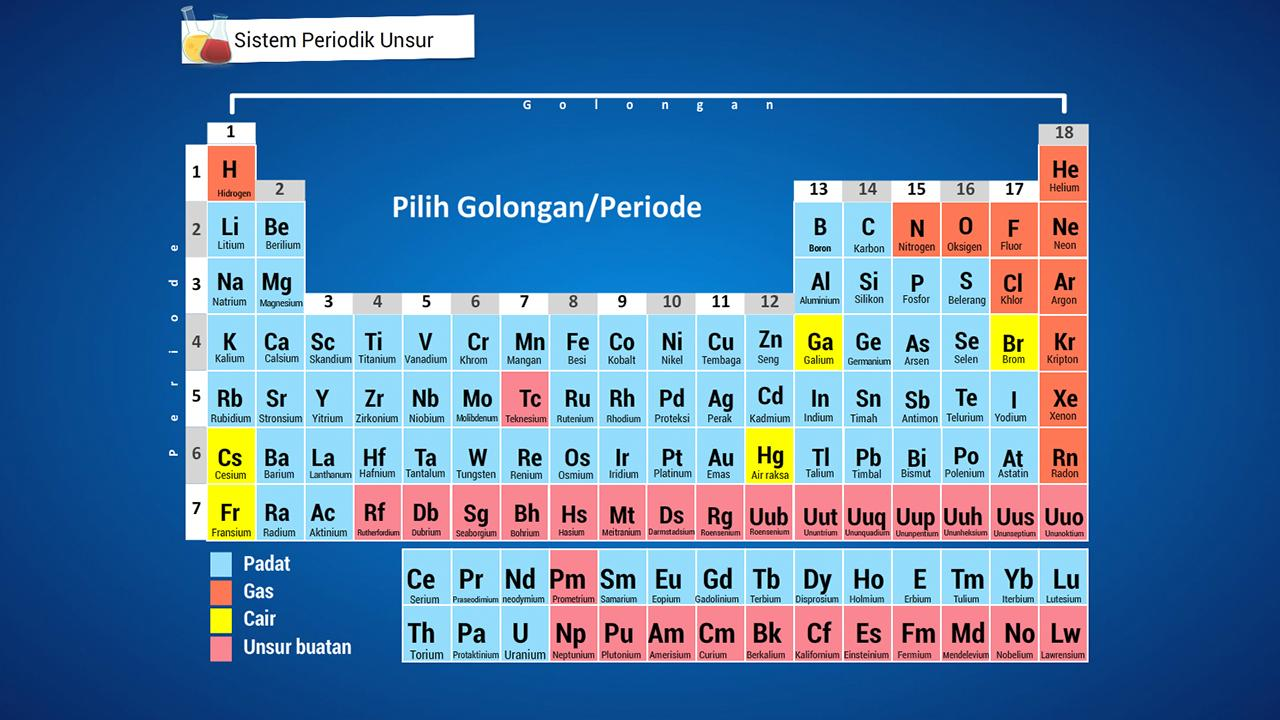 Sistem periodik unsur lite 100 apk download android education apps sistem periodik unsur lite 100 screenshot 3 urtaz Images