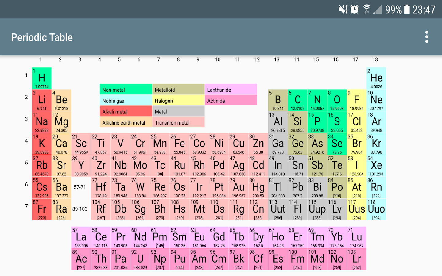 Periodic table of elements 20 apk download android periodic table of elements 20 screenshot 17 gamestrikefo Gallery