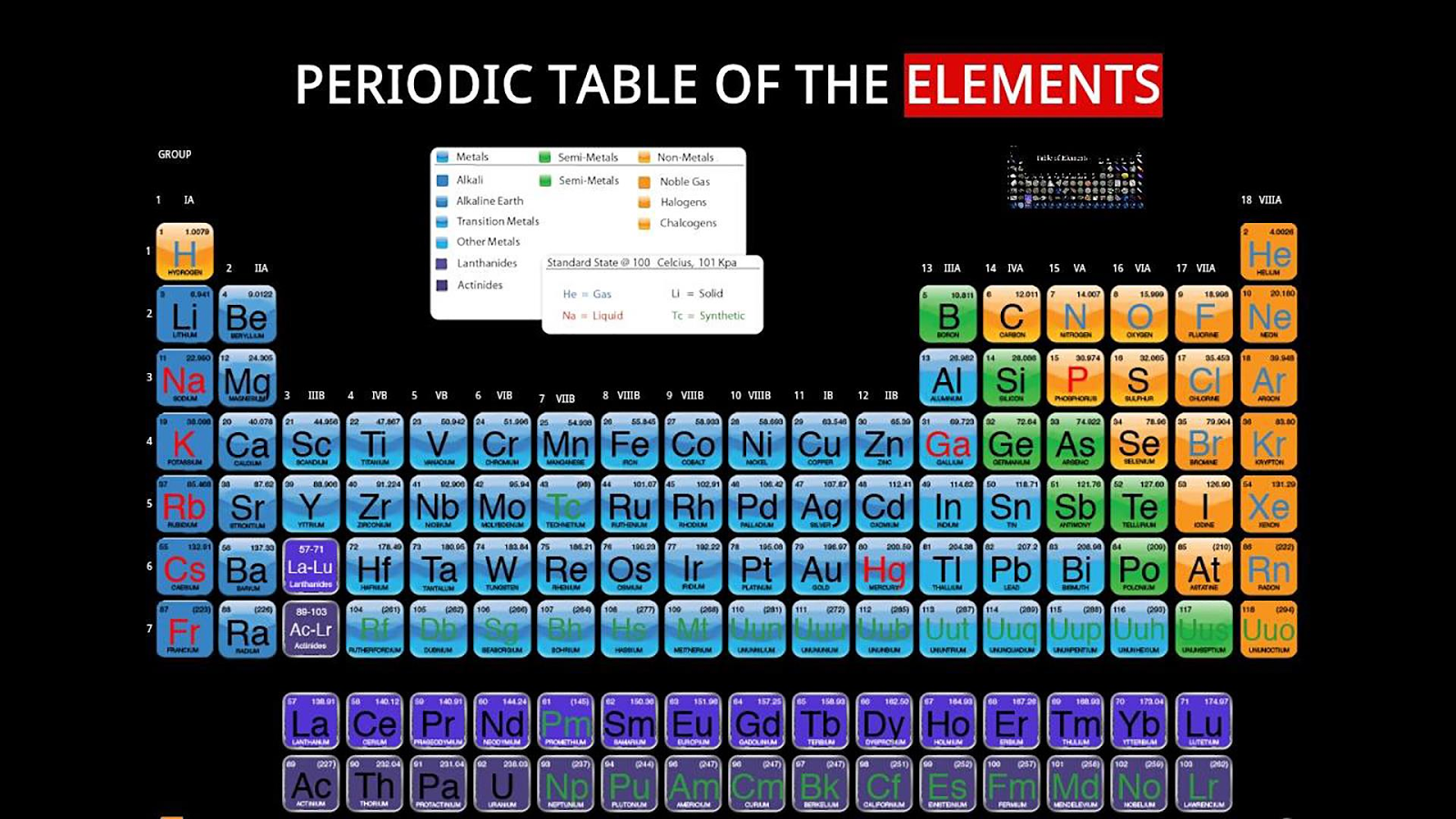 The periodic table wallpaper 10 apk download android the periodic table wallpaper 10 screenshot 1 urtaz Images