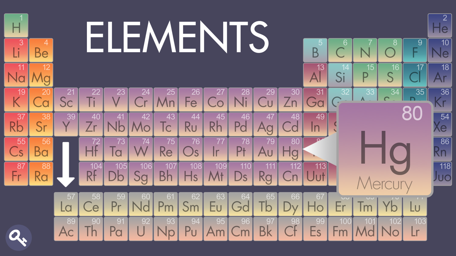 Electromagnetic periodic table gallery periodic table images electromagnetic periodic table choice image periodic table images elements periodic table 11 apk download android education gamestrikefo Choice Image