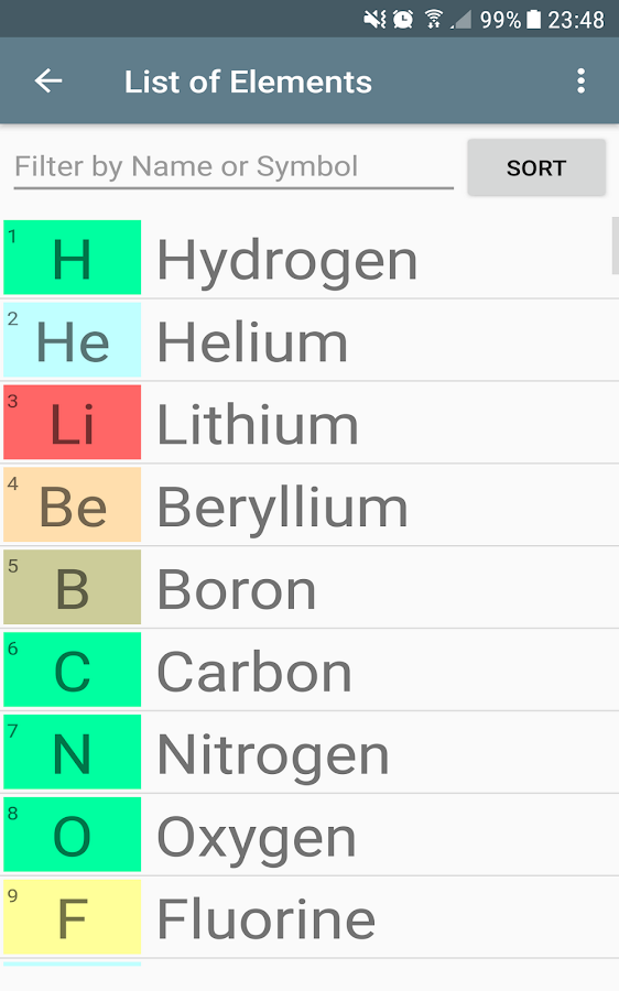 Periodic table of elements pro 20 apk download android periodic table of elements pro 20 screenshot 19 urtaz Gallery