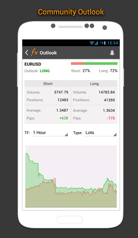 Download forex news market clock.ex4