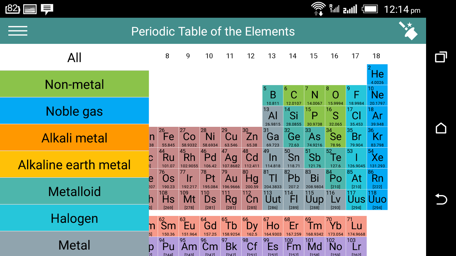 Periodic table elements 15 apk communicating with stakeholders download android education apps czqagb9foig5 dxb6mwj43qm2jplbalbczhcppp6sy garowbt4o8fkn6vxzamjtsejvh900 periodictable periodic table elements 15 apk gamestrikefo Image collections