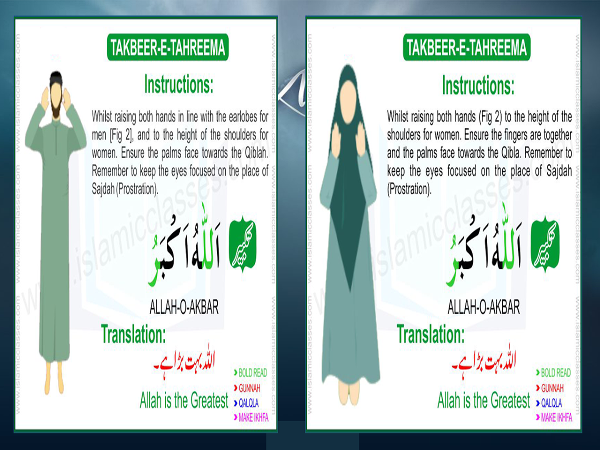 Namaz ka Masnoon Tariqa aur Adab-e-Namaz 1 0 APK Download - Android