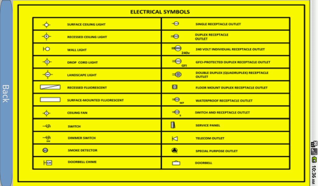 RESIDENTIAL ELECTRICAL WIRING 1.0.3 APK Download - Android ...