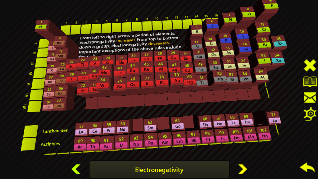 Periodic table periodic table song in order download periodic periodic table chemistry tools 213 apk download android urtaz Choice Image