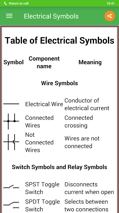 Industrial Electrical Symbols