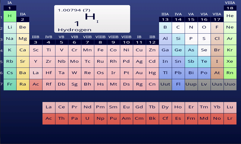 Periodic table of elements app for android free download image modern periodic table apk choice image periodic table and sample periodic table app download for android urtaz Choice Image
