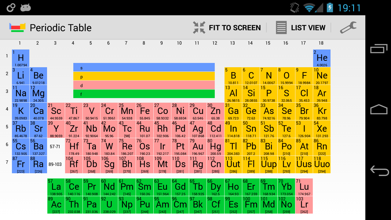 D block elements in periodic table gallery periodic table images d block elements on periodic table images periodic table images periodic table s block elements gallery gamestrikefo Images