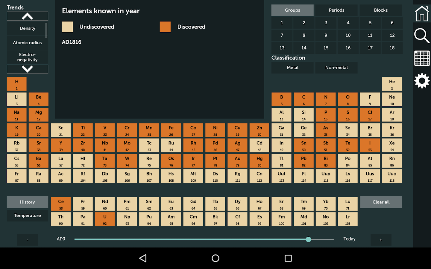Extra bundle periodic table apk choice image periodic table and periodic table 140 apk download android education apps periodic table 140 screenshot 21 flavorsomefo choice image urtaz Gallery