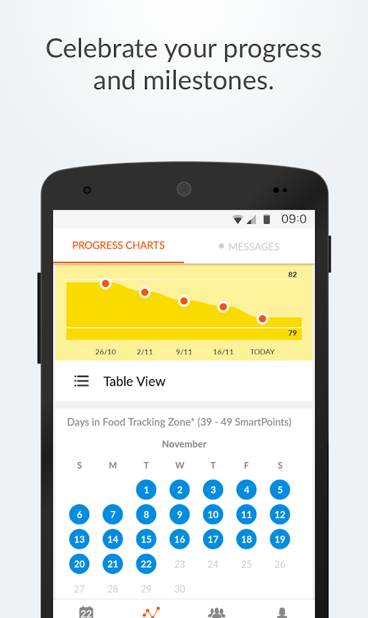 Favori Weight Watchers Mobile 6.1.2 APK Download - Android Health  AF07