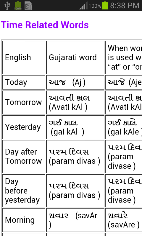 Download gujarati typing software indic for free (Windows)