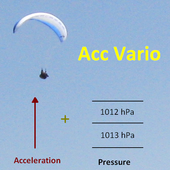 Acceleration aided Variometer 1.6