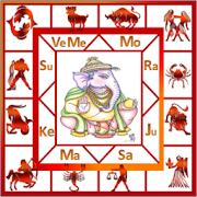 AstroSoft AIO- Hindi Astrology 2.0.1