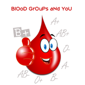Blood Groups and You 3.2