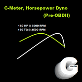 G-meter, Horsepower Dyno DEMO 1.0