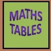 Maths Tables 1.5