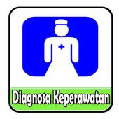 Diagnosa Nanda NIC NOC 1.0