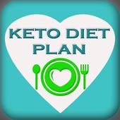 Ketogenic Diet 1.0