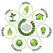 Permaculture Solutions 1.0