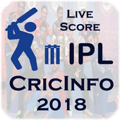 IPL CricInfo - Live Cricket Score, Schedule & News 1.1