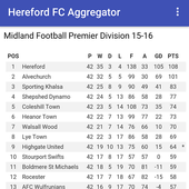 Hereford FC Aggregator 1.0