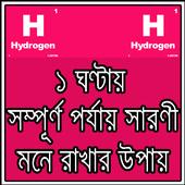 HSC পর্যায় সারণী ছন্দে ছন্দে 1.0