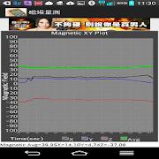 Magnetic Field Measure 1.0