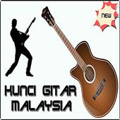 Kunci Gitar Malaysia 1.0