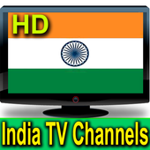 India TV Live India News Channel 1.25