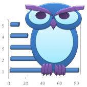 App4Stats SPSS Statistics Free