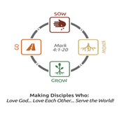 PCotN Discipleship 3.0.16